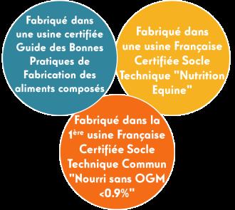 Tryptique certifications transparent v2